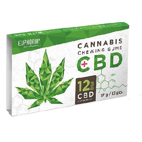 Cannabis CBD Žvečilni Gumi